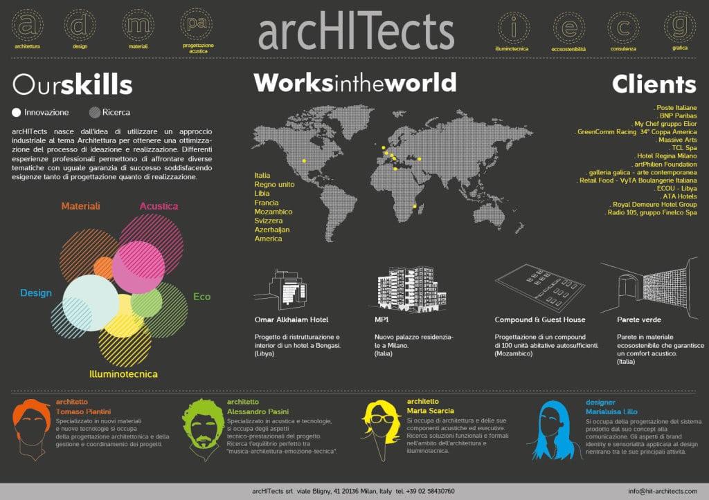 hit_infografica